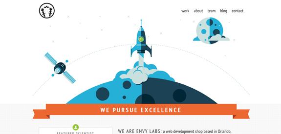 Webdesign incontournable