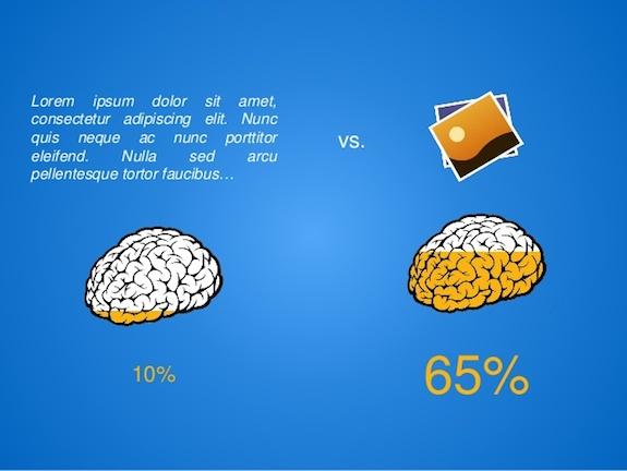 texte vs visuel
