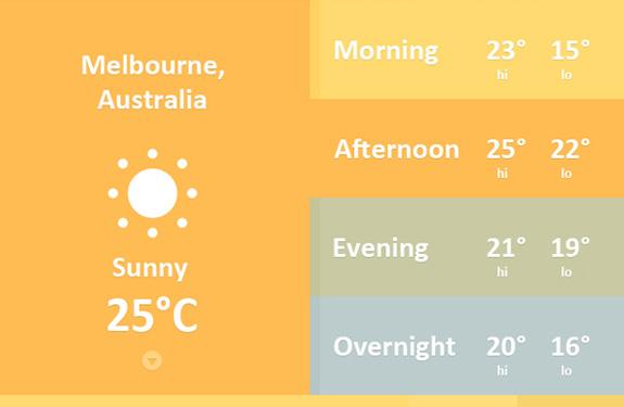 Tutoriel webdesign météo
